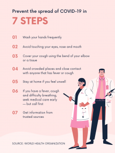 7 Step Prevention Coronavirus Awareness